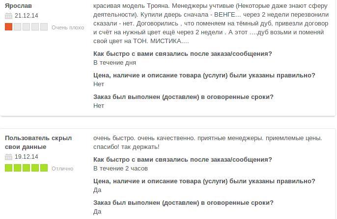 Дверной олимп (dvernoyolimp.com.ua) отзывы
